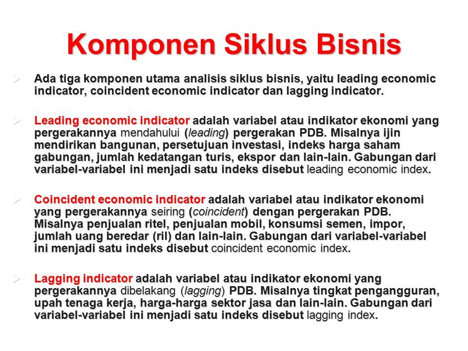Komponen Siklus Bisnis  Ada tiga komponen utama analisis siklus bisnis, yaitu leading economic indicator, coincident economic indicator dan lagging indicator.