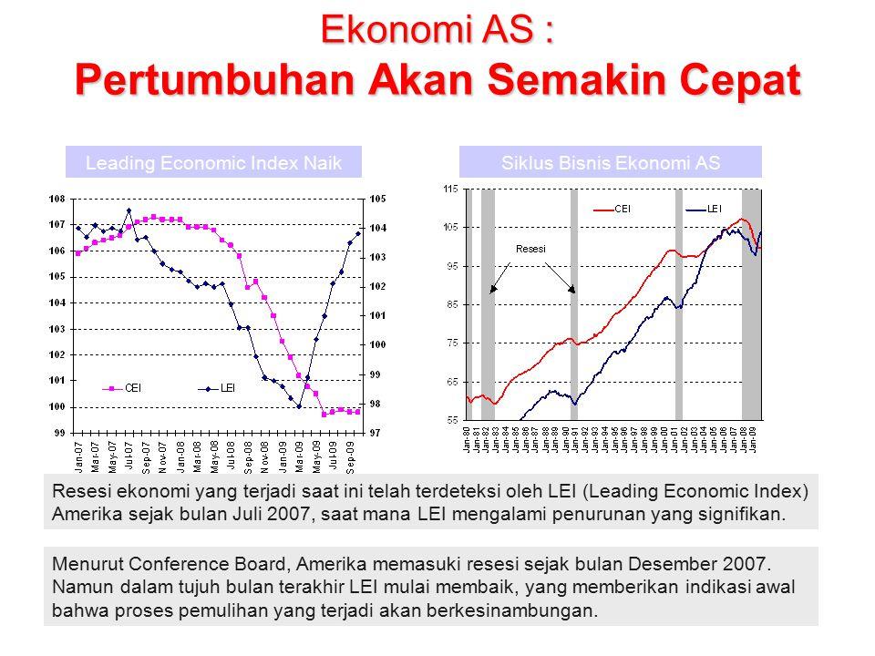 Ekonomi AS : Pertumbuhan Akan Semakin Cepat Menurut Conference Board, Amerika memasuki resesi sejak bulan Desember 2007.