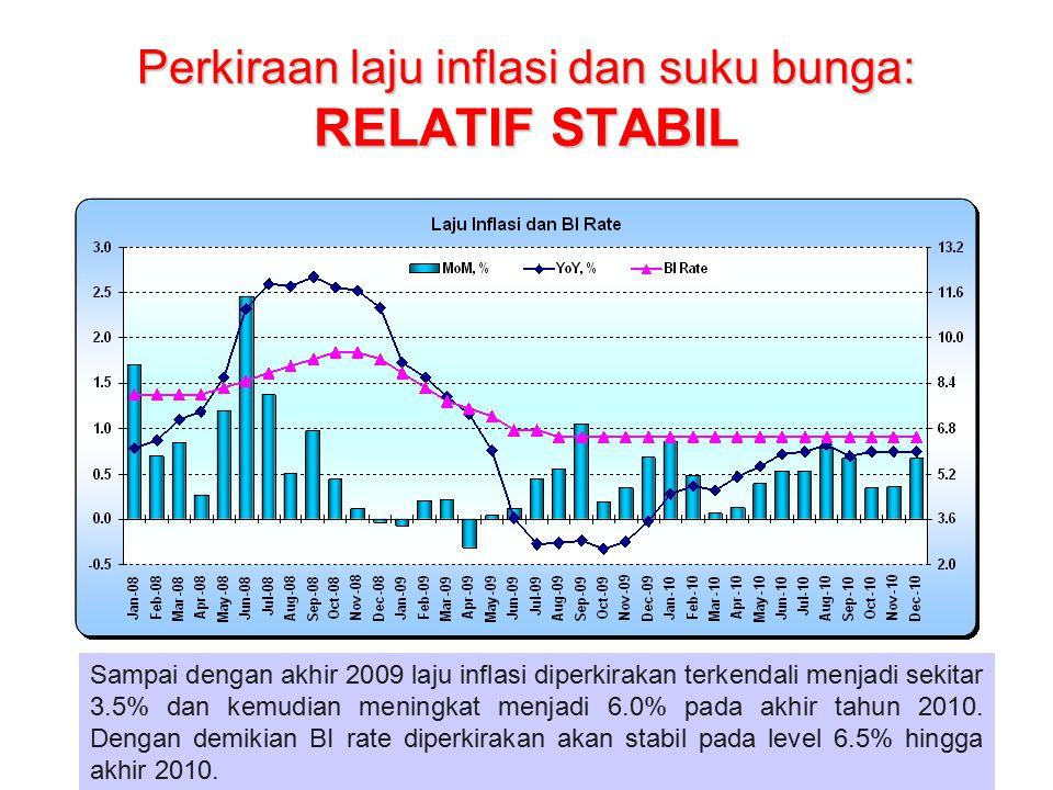 Perkiraan laju inflasi dan suku bunga: RELATIF STABIL Sampai dengan akhir 2009 laju inflasi diperkirakan terkendali menjadi sekitar 3.5% dan kemudian meningkat menjadi 6.0% pada akhir tahun 2010.