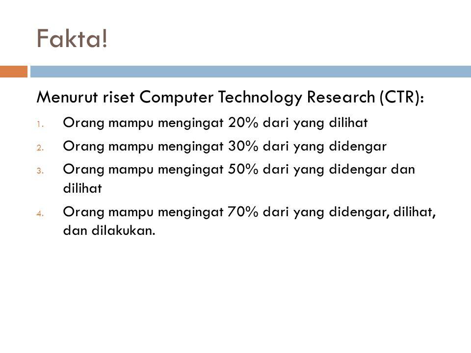 Fakta! Menurut riset Computer Technology Research (CTR): 1. Orang mampu mengingat 20% dari yang dilihat 2. Orang mampu mengingat 30% dari yang didenga