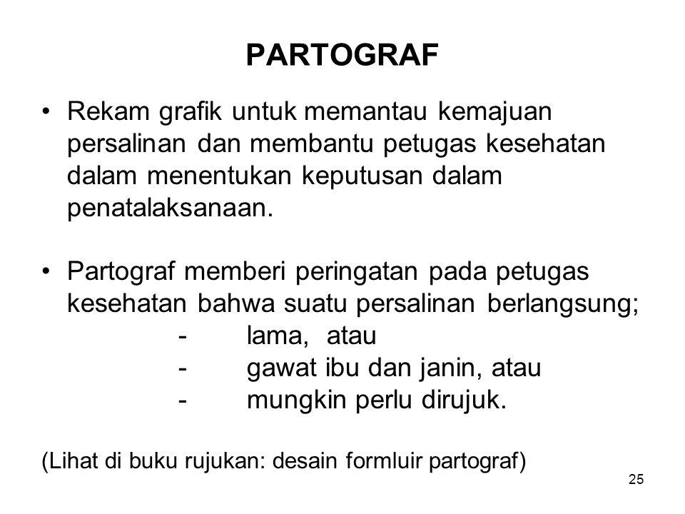 25 PARTOGRAF Rekam grafik untuk memantau kemajuan persalinan dan membantu petugas kesehatan dalam menentukan keputusan dalam penatalaksanaan. Partogra