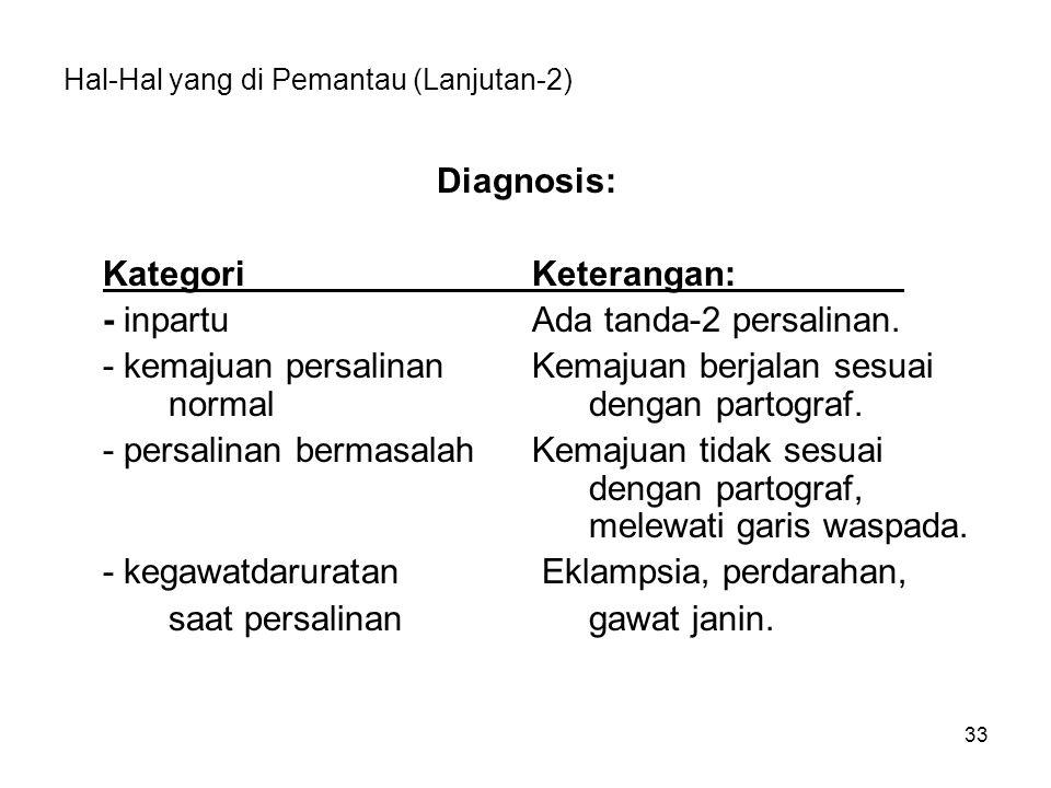 33 Hal-Hal yang di Pemantau (Lanjutan-2) Diagnosis: Kategori Keterangan: - inpartu Ada tanda-2 persalinan. - kemajuan persalinan Kemajuan berjalan ses