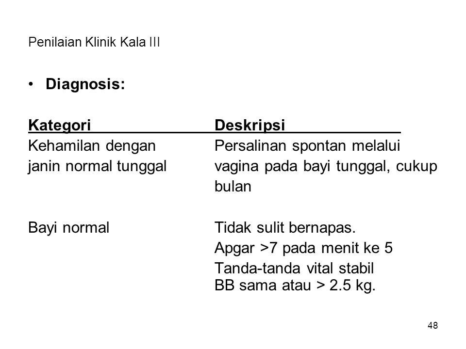 Penilaian Klinik Kala III Diagnosis: KategoriDeskripsi Kehamilan dengan Persalinan spontan melalui janin normal tunggalvagina pada bayi tunggal, cukup bulan Bayi normalTidak sulit bernapas.
