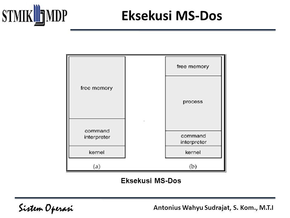 Sistem Operasi Antonius Wahyu Sudrajat, S. Kom., M.T.I Eksekusi MS-Dos