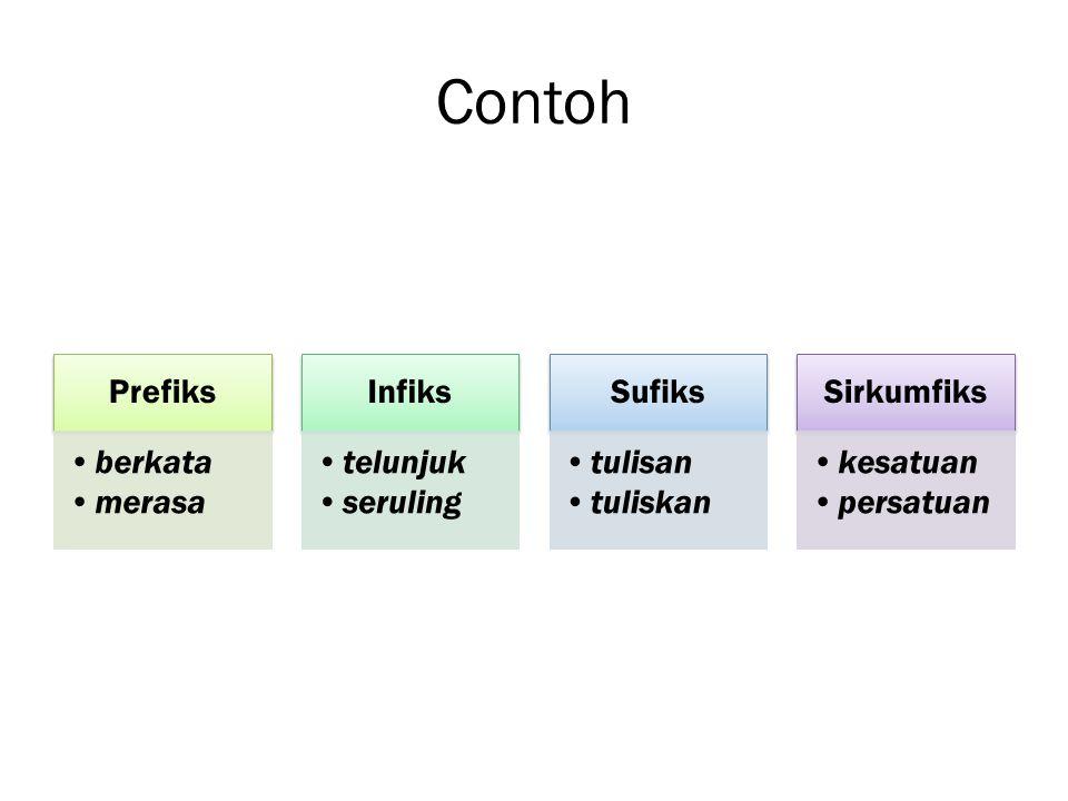 Contoh Prefiks berkata merasa Infiks telunjuk seruling Sufiks tulisan tuliskan Sirkumfiks kesatuan persatuan