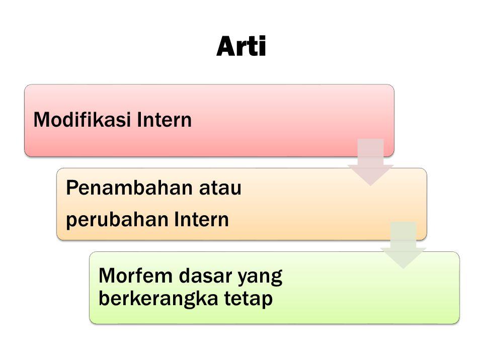 Arti Modifikasi Intern Penambahan atau perubahan Intern Morfem dasar yang berkerangka tetap