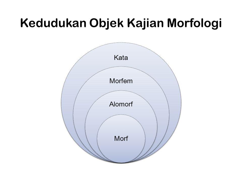 Kedudukan Objek Kajian Morfologi Kata Morfem Alomorf Morf