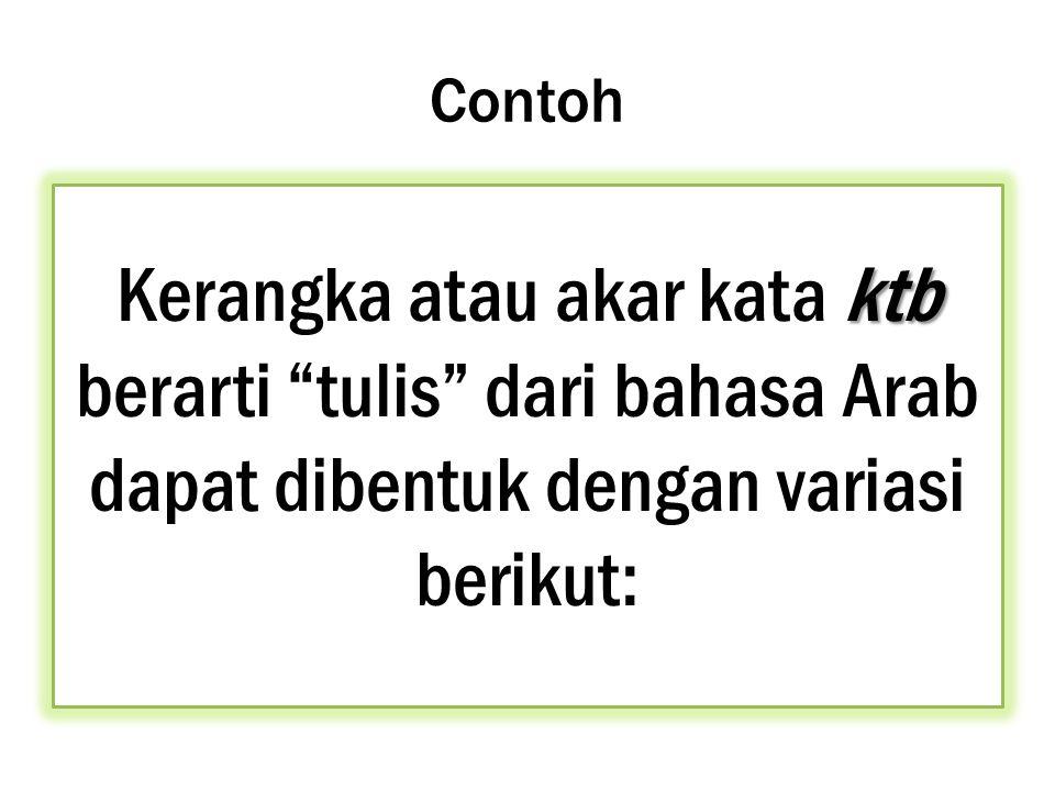 Contoh ktb Kerangka atau akar kata ktb berarti tulis dari bahasa Arab dapat dibentuk dengan variasi berikut:
