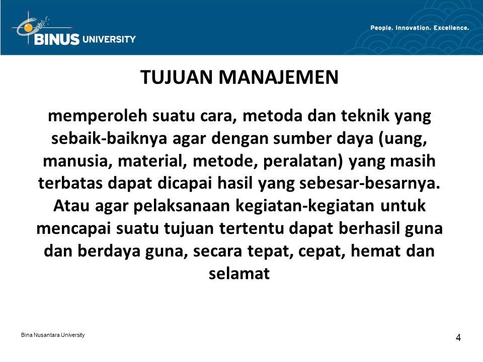 Bina Nusantara University 5 SUMBER DAYA 1.MANUSIA 2.UANG 3.PERALATAN 4.BAHAN