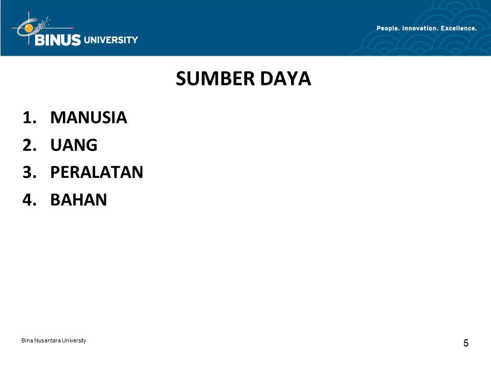 Bina Nusantara University 6 MANUSIA