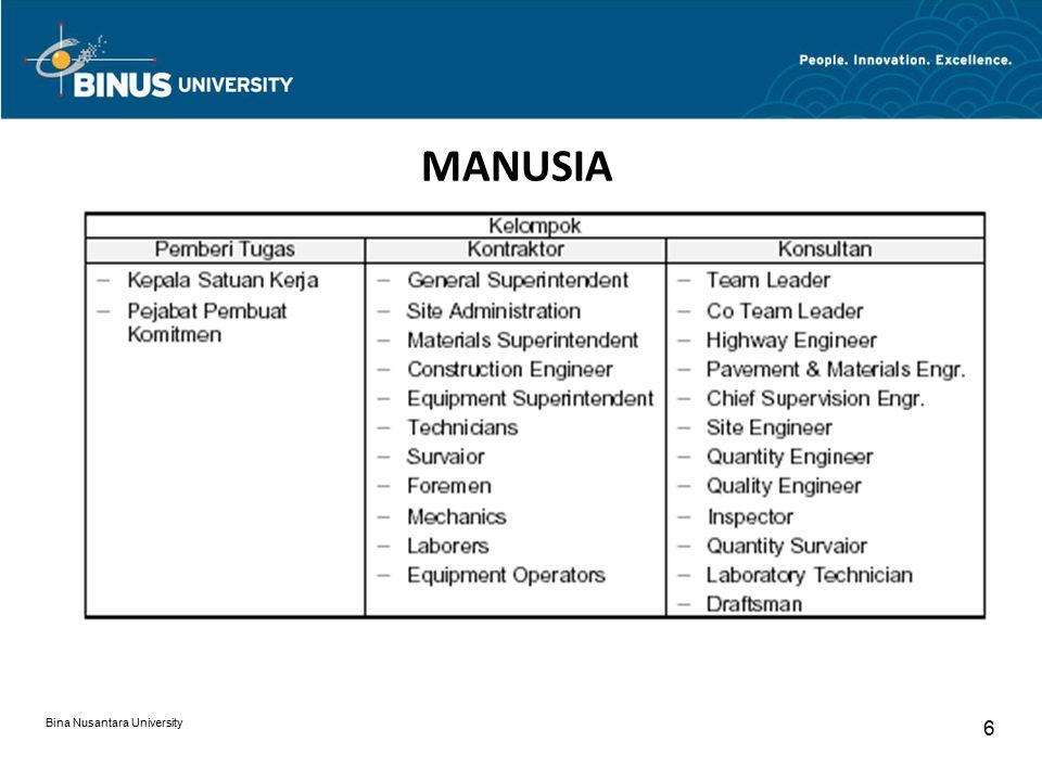 Bina Nusantara University 7 PERALATAN