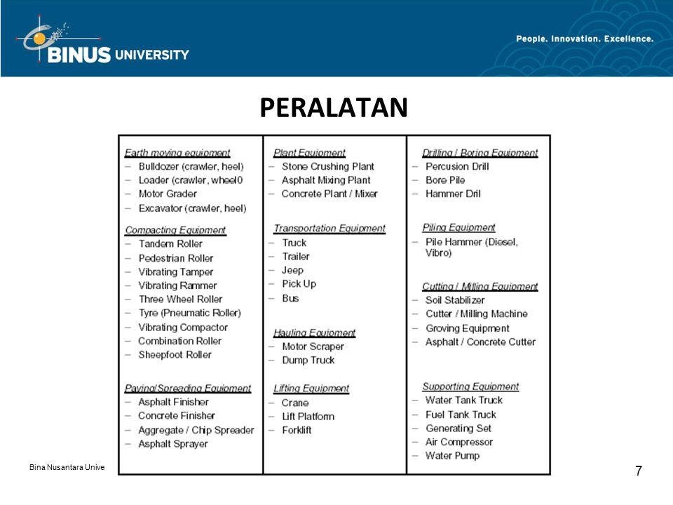 Bina Nusantara University 8 PERALATAN