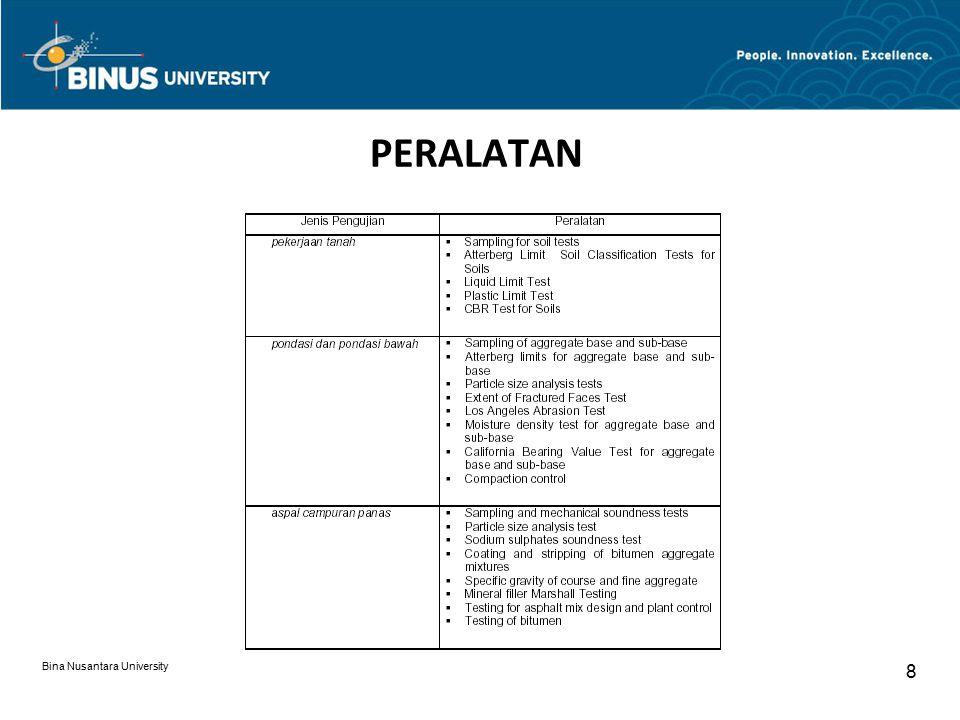 FUNGSI MANAJEMEN PLANNING ORGANIZING ACTUATING CONTROLING Bina Nusantara University 9