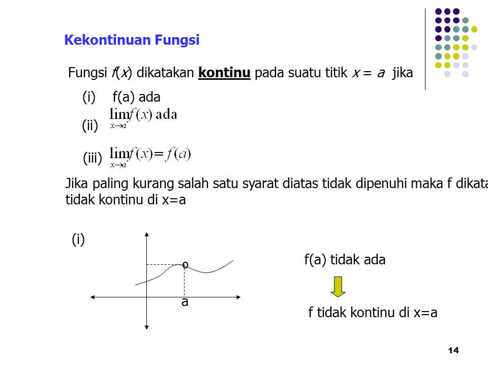 14 Kekontinuan Fungsi Fungsi f(x) dikatakan kontinu pada suatu titik x = a jika (i) f(a) ada (ii) (iii) Jika paling kurang salah satu syarat diatas ti