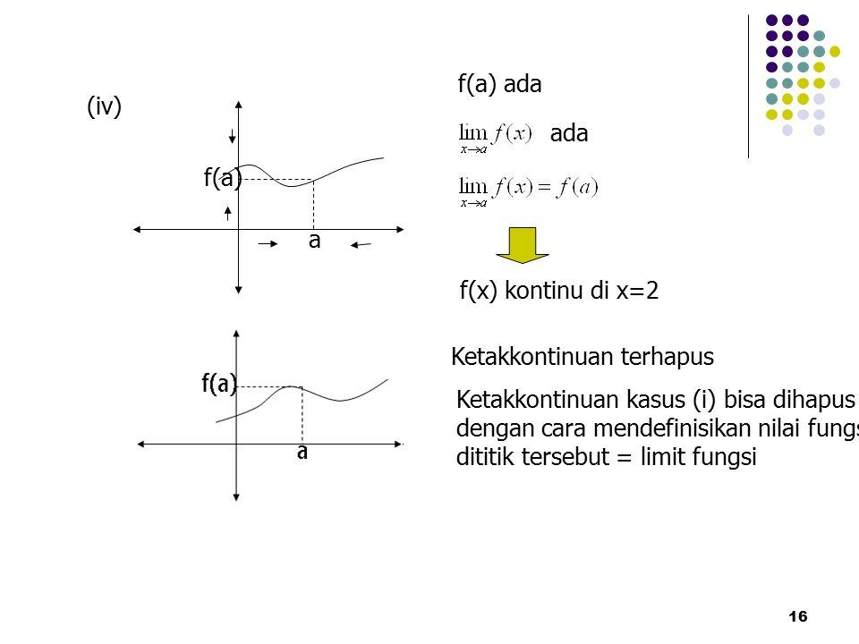 16 (iv) a f(a) f(a) ada ada f(x) kontinu di x=2 Ketakkontinuan terhapus Ketakkontinuan kasus (i) bisa dihapus dengan cara mendefinisikan nilai fungsi