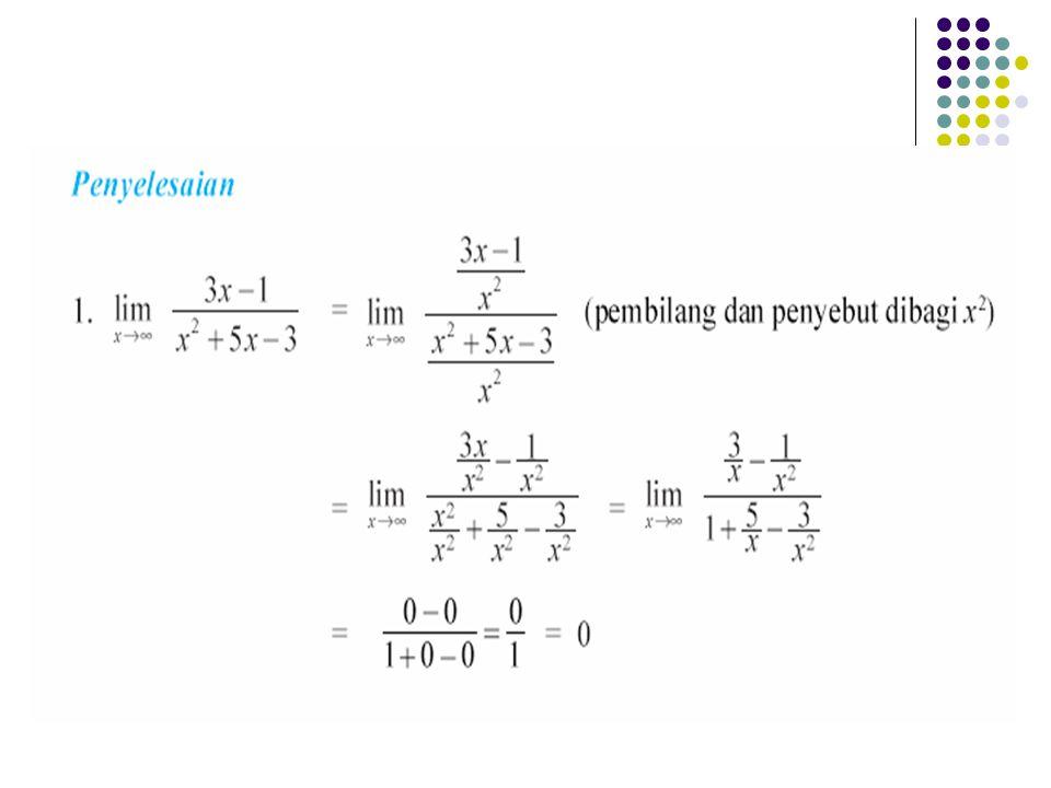 15 a (ii) Karena limit kiri(L1) tidak sama dengan limit kanan(L2) maka f(x) tidak mempunyai limit di x=a Fungsi f(x) tidak kontinu di x=a (iii) a ● º f(a) f(a) ada L ada Tapi nilai fungsi tidak sama dengan limit fungsi Fungsi f(x) tidak kontinu di x=a