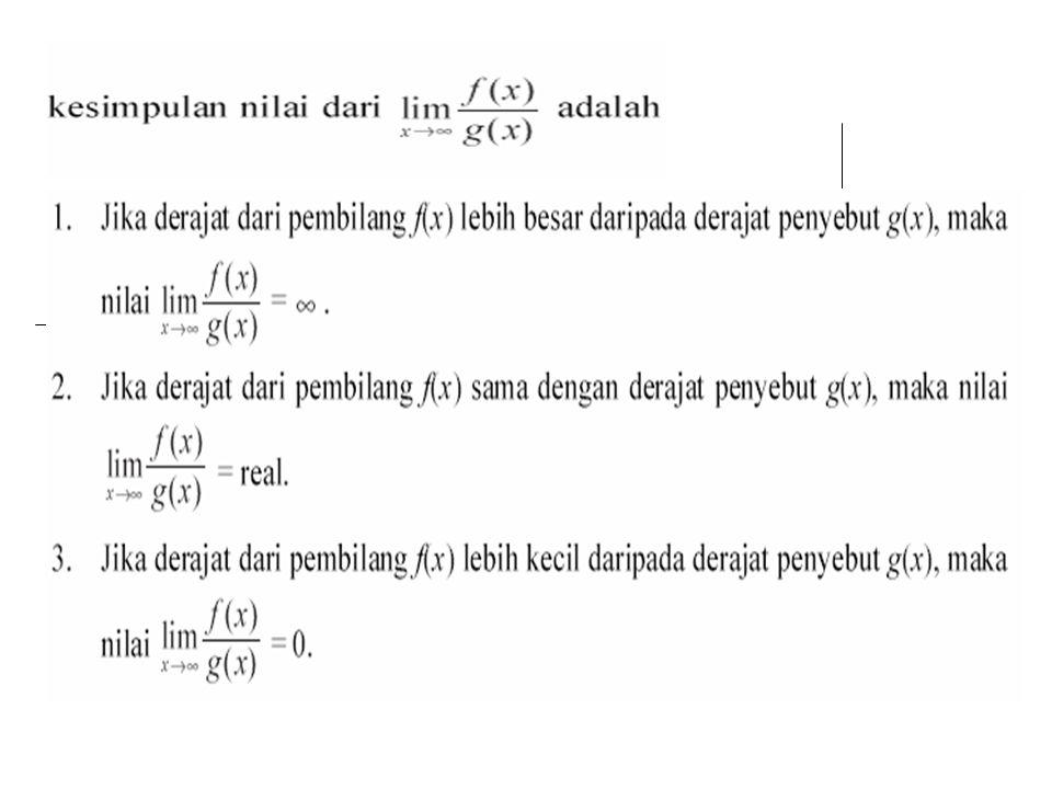 16 (iv) a f(a) f(a) ada ada f(x) kontinu di x=2 Ketakkontinuan terhapus Ketakkontinuan kasus (i) bisa dihapus dengan cara mendefinisikan nilai fungsi dititik tersebut = limit fungsi a º