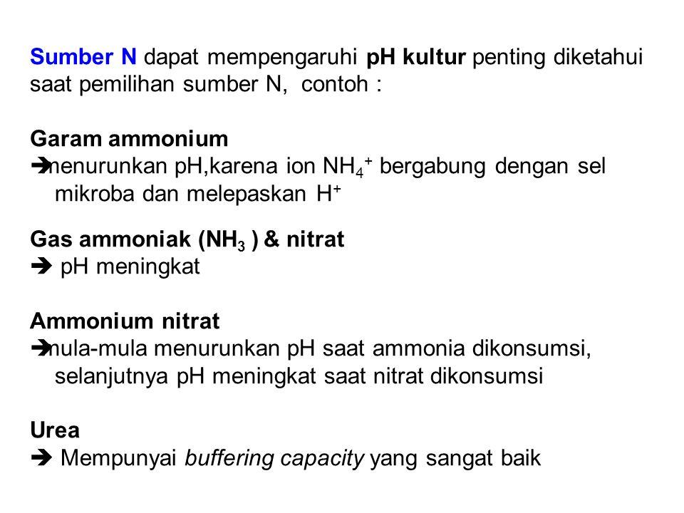 Sumber N dapat mempengaruhi pH kultur penting diketahui saat pemilihan sumber N, contoh : Garam ammonium  menurunkan pH,karena ion NH 4 + bergabung d