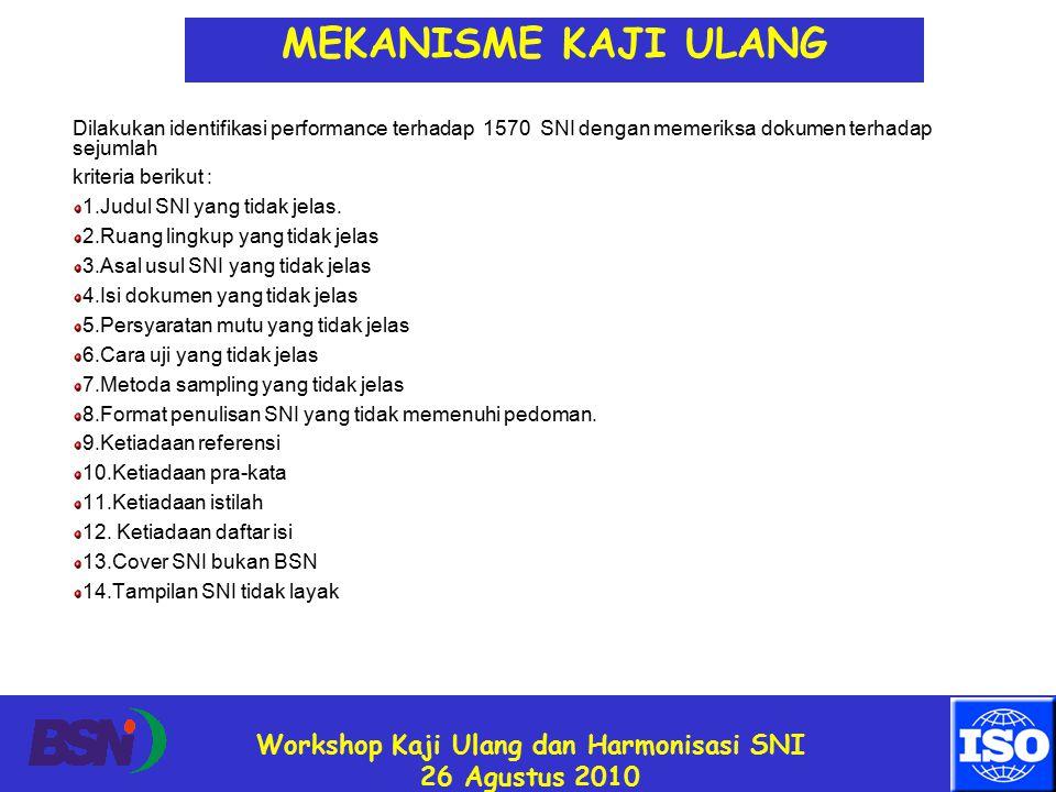 Workshop Kaji Ulang dan Harmonisasi SNI 26 Agustus 2010 MEKANISME KAJI ULANG Dilakukan identifikasi performance terhadap 1570 SNI dengan memeriksa dokumen terhadap sejumlah kriteria berikut : 1.Judul SNI yang tidak jelas.