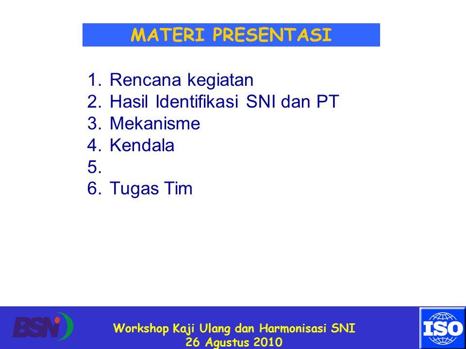 Workshop Kaji Ulang dan Harmonisasi SNI 26 Agustus 2010 MATERI PRESENTASI 1.