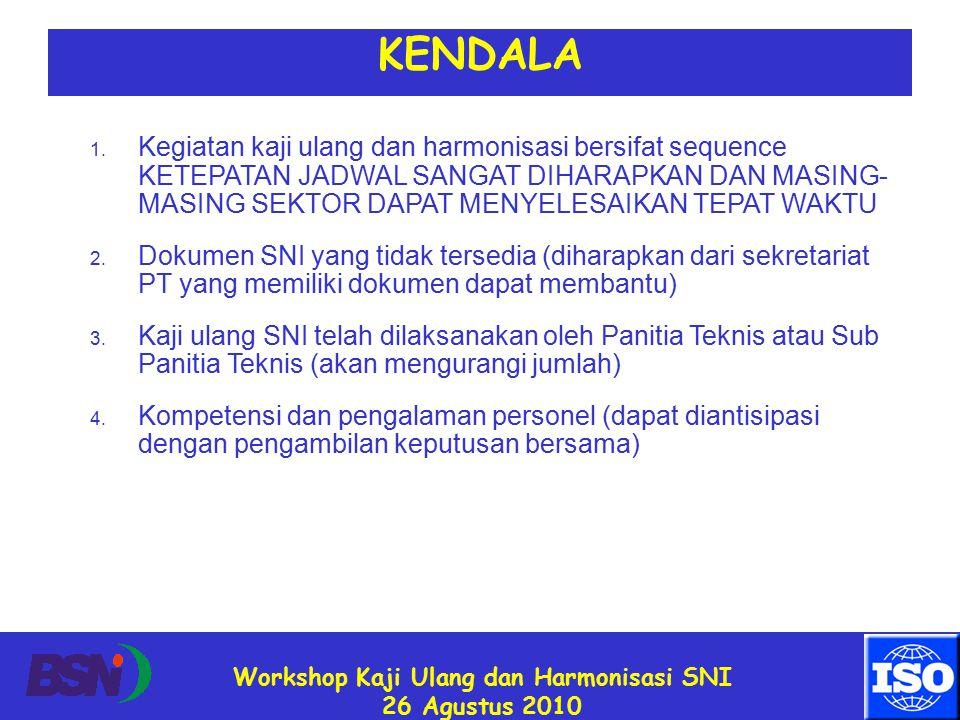 Workshop Kaji Ulang dan Harmonisasi SNI 26 Agustus 2010 KENDALA 1.