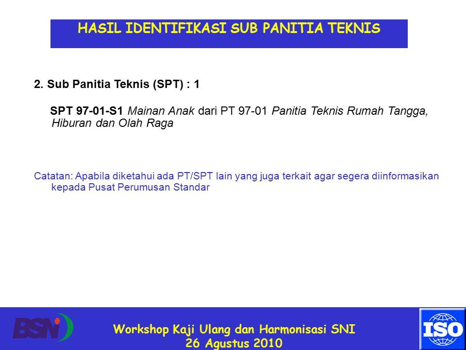 Workshop Kaji Ulang dan Harmonisasi SNI 26 Agustus 2010 2. Sub Panitia Teknis (SPT) : 1 SPT 97-01-S1 Mainan Anak dari PT 97-01 Panitia Teknis Rumah Ta