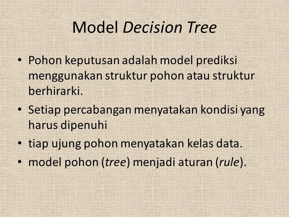 Model Decision Tree Pohon keputusan adalah model prediksi menggunakan struktur pohon atau struktur berhirarki.