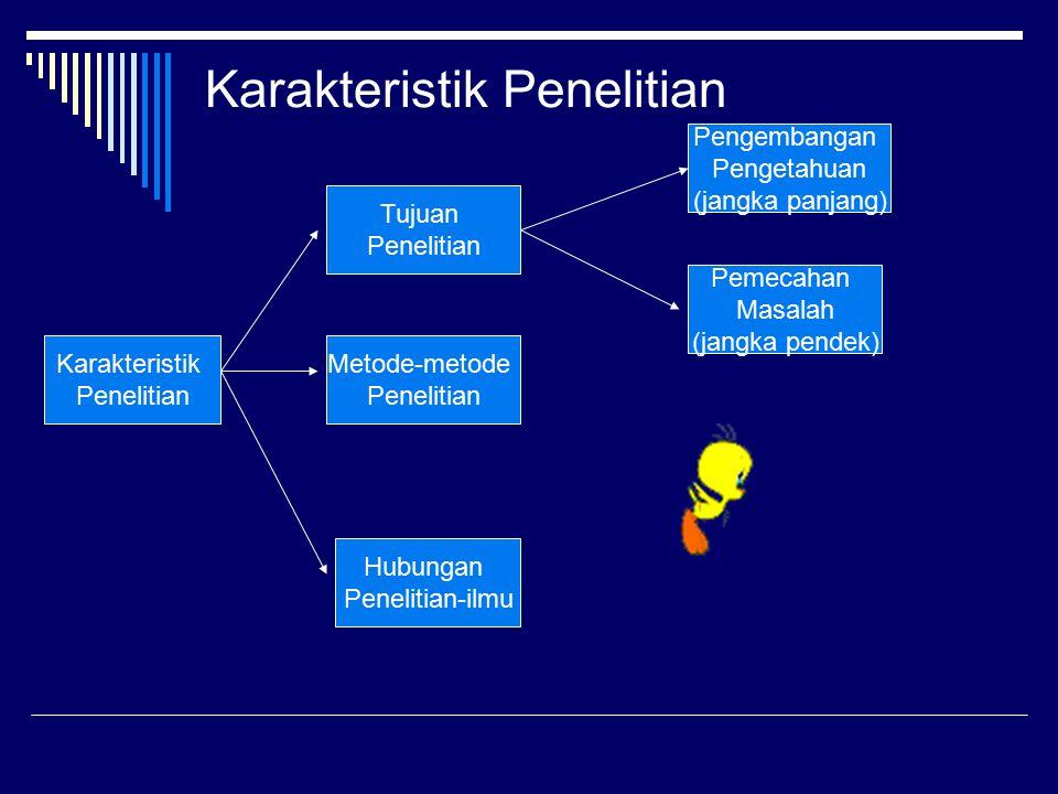 Karakteristik Penelitian Karakteristik Penelitian Tujuan Penelitian Metode-metode Penelitian Hubungan Penelitian-ilmu Pengembangan Pengetahuan (jangka