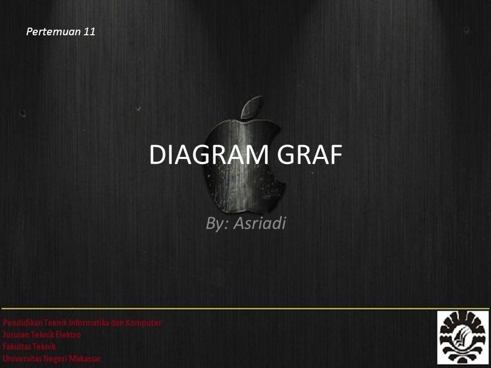DIAGRAM GRAF By: Asriadi Pertemuan 11