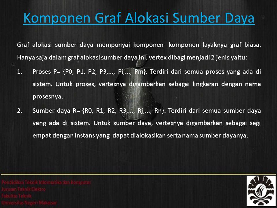 Komponen Graf Alokasi Sumber Daya Graf alokasi sumber daya mempunyai komponen- komponen layaknya graf biasa.