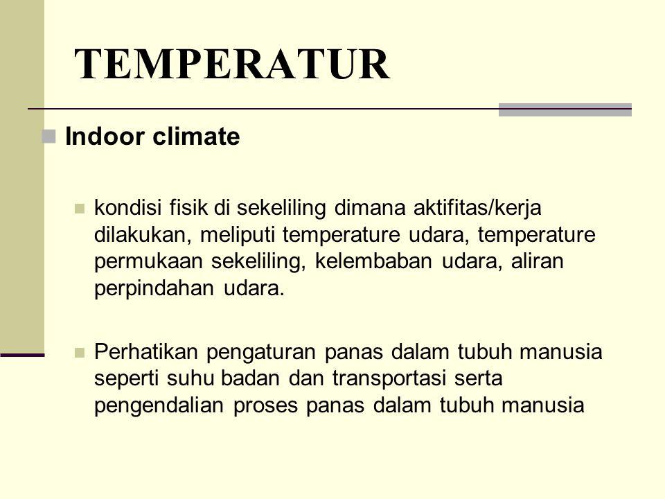 TEMPERATUR Indoor climate kondisi fisik di sekeliling dimana aktifitas/kerja dilakukan, meliputi temperature udara, temperature permukaan sekeliling,