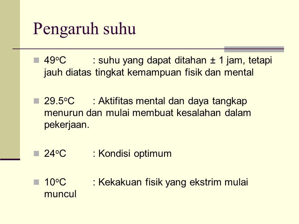 Pengaruh suhu 49 o C : suhu yang dapat ditahan ± 1 jam, tetapi jauh diatas tingkat kemampuan fisik dan mental 29.5 o C: Aktifitas mental dan daya tang