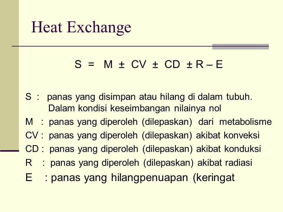 Heat Exchange S = M ± CV ± CD ± R – E S : panas yang disimpan atau hilang di dalam tubuh. Dalam kondisi keseimbangan nilainya nol M : panas yang diper