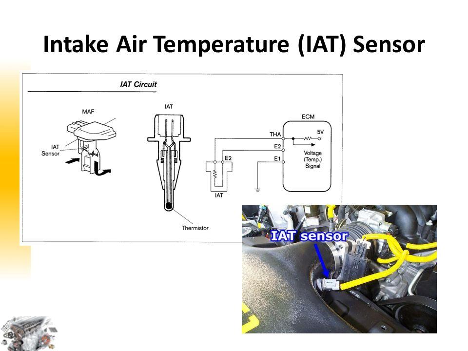 Sambungan… IAT mendeteksi suhu dari aliran udara yang masuk.