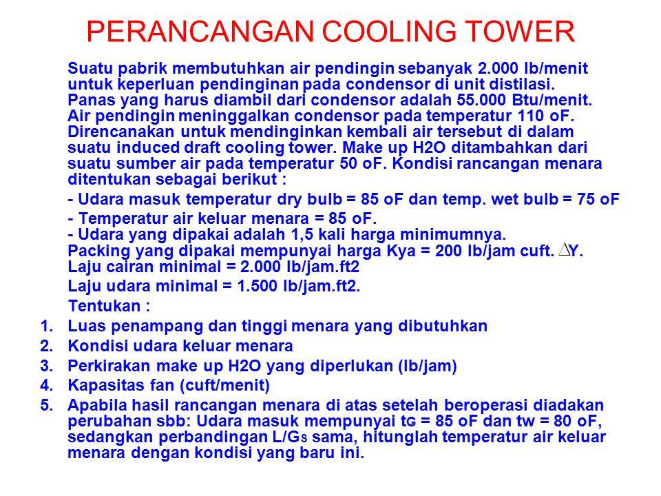 PERANCANGAN COOLING TOWER Suatu pabrik membutuhkan air pendingin sebanyak 2.000 lb/menit untuk keperluan pendinginan pada condensor di unit distilasi.