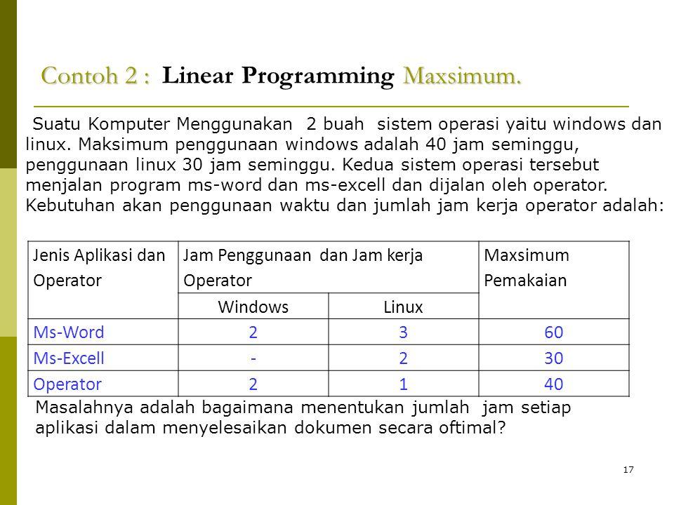 17 Contoh 2 : Maxsimum. Contoh 2 : Linear Programming Maxsimum. Suatu Komputer Menggunakan 2 buah sistem operasi yaitu windows dan linux. Maksimum pen