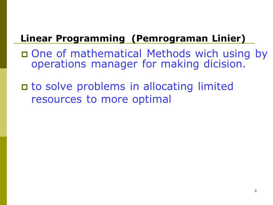 33 7.Penyelesaian Linear Programming Nilai Min. (3) Dengan 7.