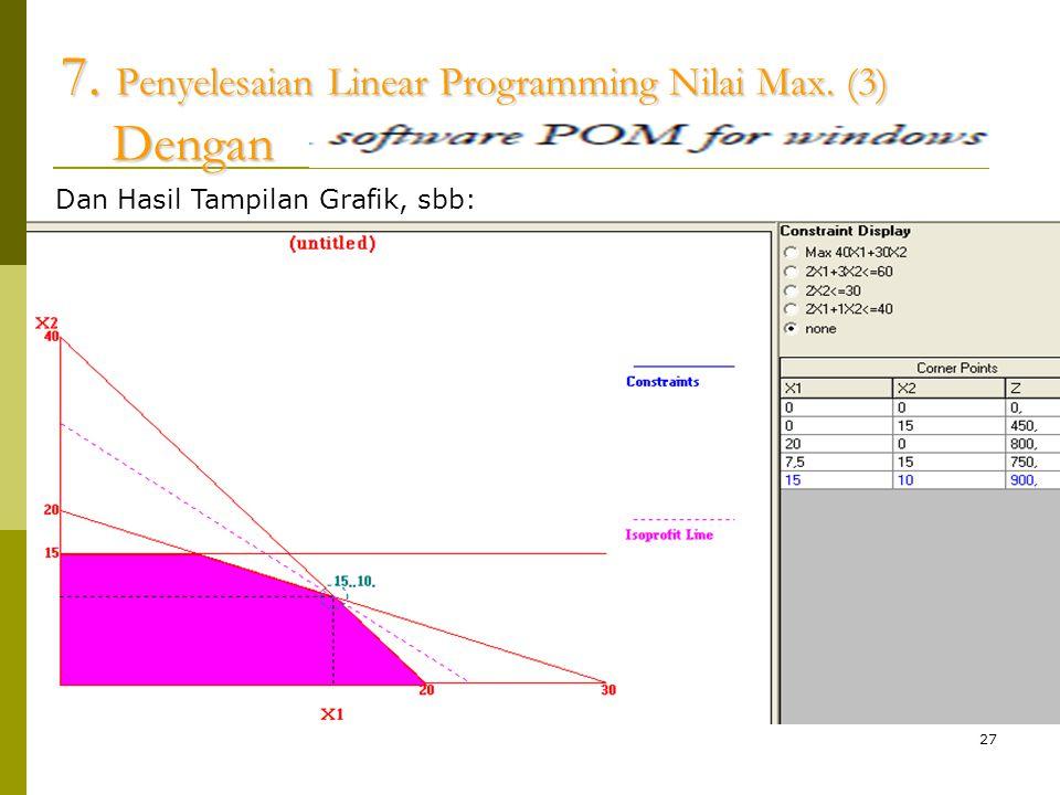 27 7. Penyelesaian Linear Programming Nilai Max. (3) Dengan 7. Penyelesaian Linear Programming Nilai Max. (3) Dengan Dan Hasil Tampilan Grafik, sbb: