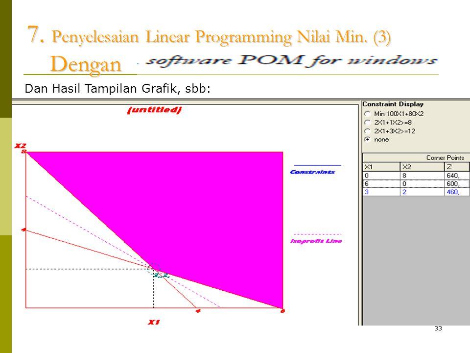 33 7. Penyelesaian Linear Programming Nilai Min. (3) Dengan 7. Penyelesaian Linear Programming Nilai Min. (3) Dengan Dan Hasil Tampilan Grafik, sbb:
