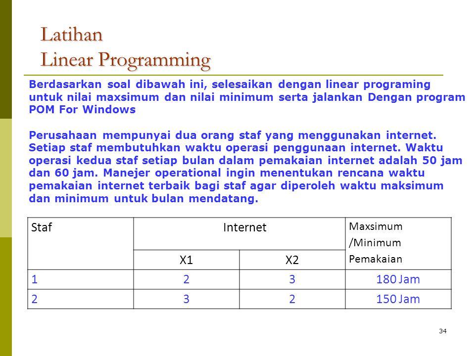 34 Latihan Linear Programming Berdasarkan soal dibawah ini, selesaikan dengan linear programing untuk nilai maxsimum dan nilai minimum serta jalankan Dengan program POM For Windows Perusahaan mempunyai dua orang staf yang menggunakan internet.