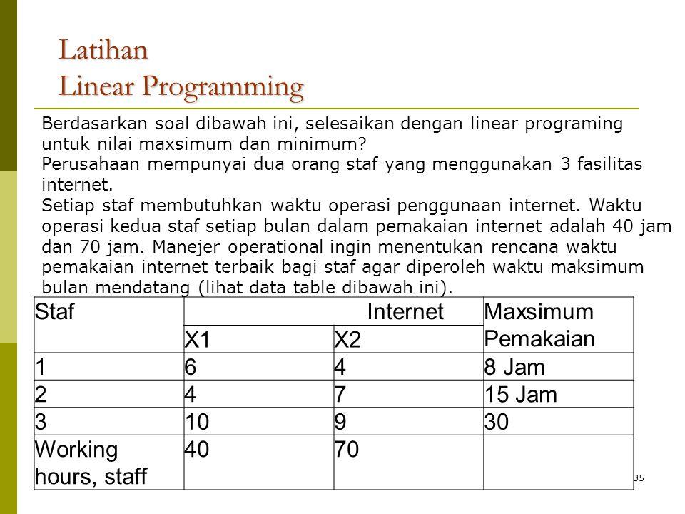 35 Latihan Linear Programming Berdasarkan soal dibawah ini, selesaikan dengan linear programing untuk nilai maxsimum dan minimum? Perusahaan mempunyai
