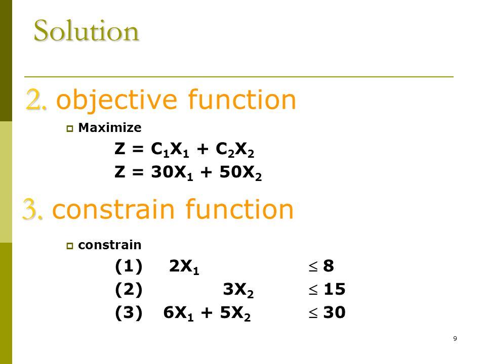9 Solution  constrain (1) 2X 1  8 (2) 3X 2  15 (3) 6X 1 + 5X 2  30 2. 2. objective function  Maximize Z = C 1 X 1 + C 2 X 2 Z = 30X 1 + 50X 2 3.