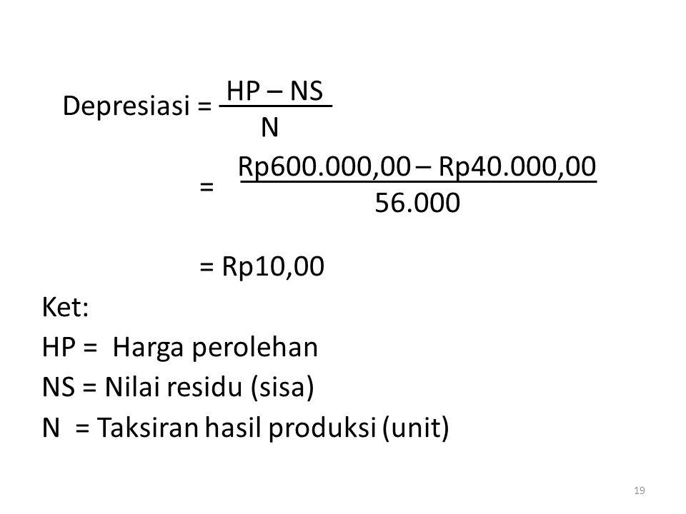 19 Depresiasi = = = Rp10,00 Ket: HP = Harga perolehan NS = Nilai residu (sisa) N = Taksiran hasil produksi (unit) HP – NS N Rp600.000,00 – Rp40.000,00