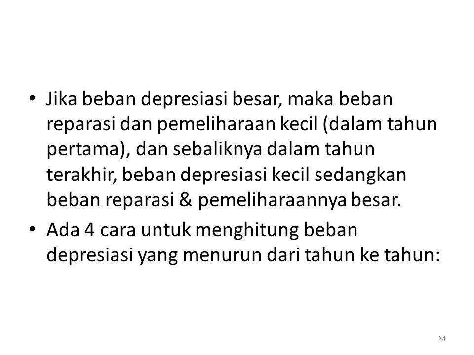 Jika beban depresiasi besar, maka beban reparasi dan pemeliharaan kecil (dalam tahun pertama), dan sebaliknya dalam tahun terakhir, beban depresiasi k