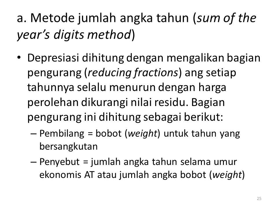 a. Metode jumlah angka tahun (sum of the year's digits method) Depresiasi dihitung dengan mengalikan bagian pengurang (reducing fractions) ang setiap
