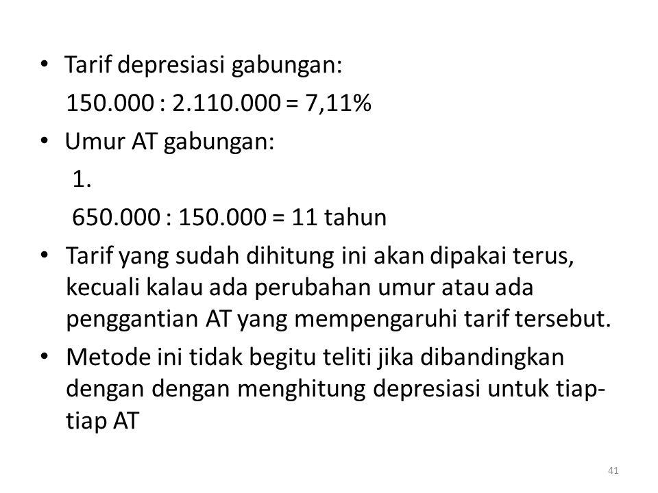 Tarif depresiasi gabungan: 150.000 : 2.110.000 = 7,11% Umur AT gabungan: 1. 650.000 : 150.000 = 11 tahun Tarif yang sudah dihitung ini akan dipakai te