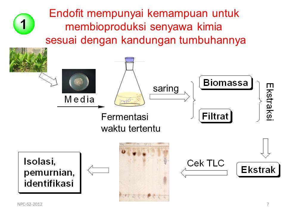 Endofit mempunyai kemampuan untuk membioproduksi senyawa kimia sesuai dengan kandungan tumbuhannya Fermentasi waktu tertentu saring 7NPC-S2-2012