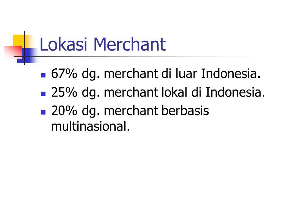 Lokasi Merchant 67% dg. merchant di luar Indonesia. 25% dg. merchant lokal di Indonesia. 20% dg. merchant berbasis multinasional.