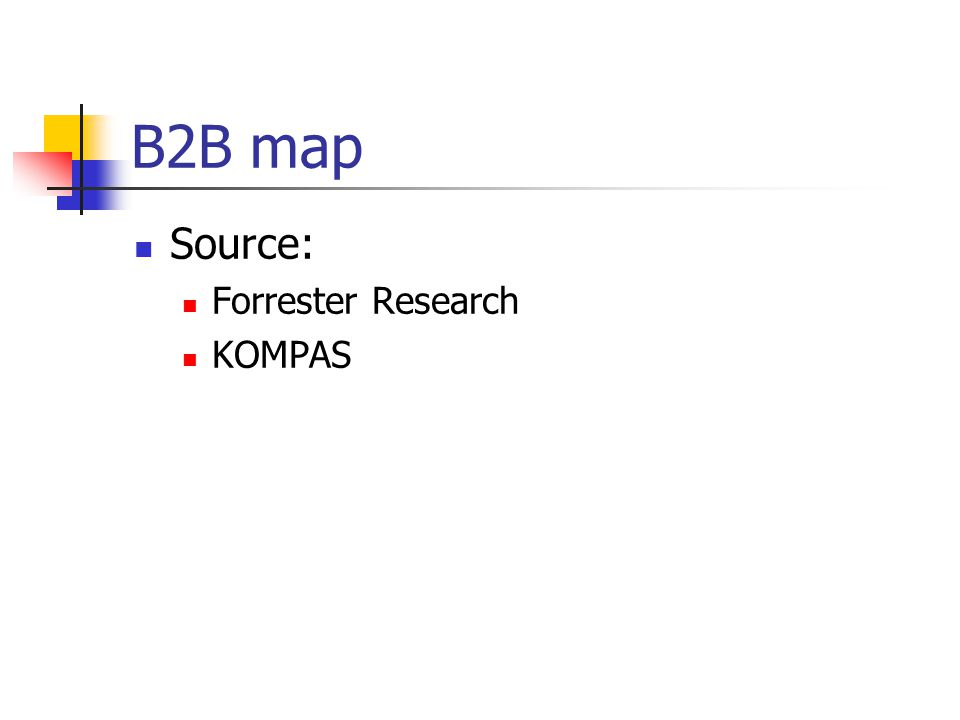 B2B map Source: Forrester Research KOMPAS