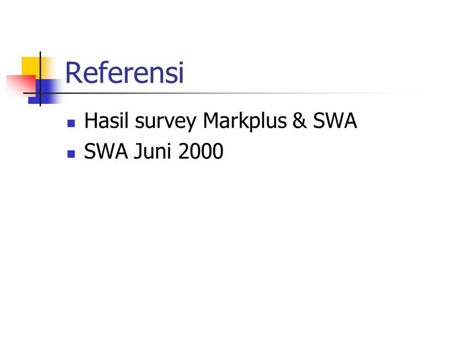 Referensi Hasil survey Markplus & SWA SWA Juni 2000